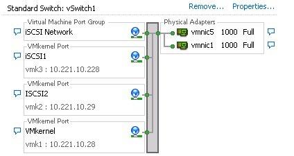 View VMkernel Network Adapter Information in the VMware ...